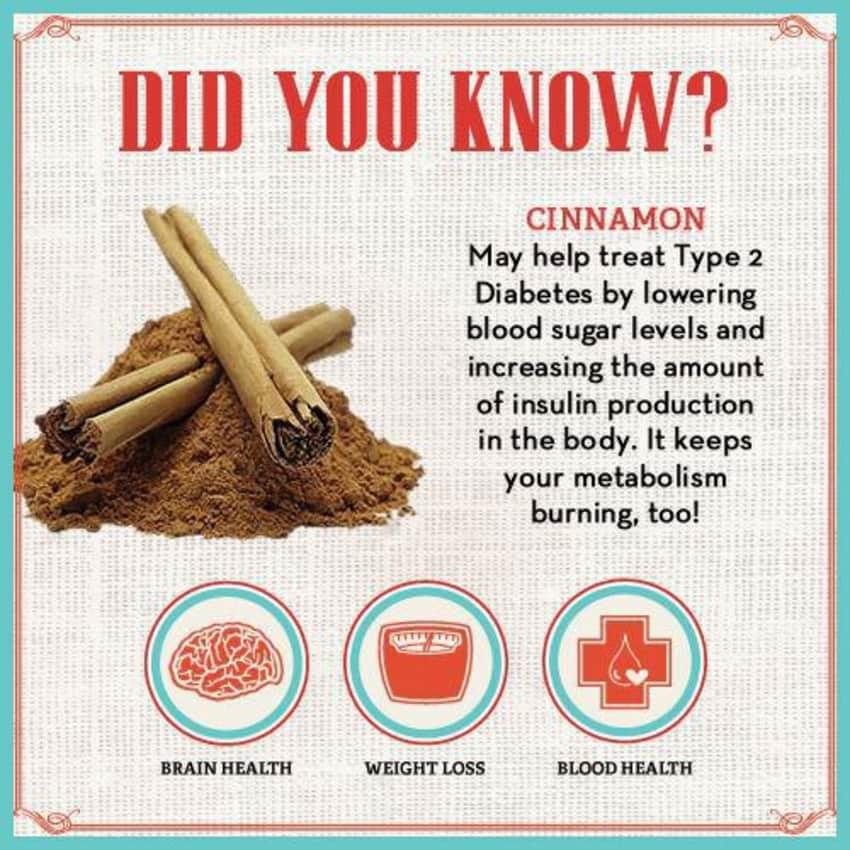 Image result for cinnamon in diabetes