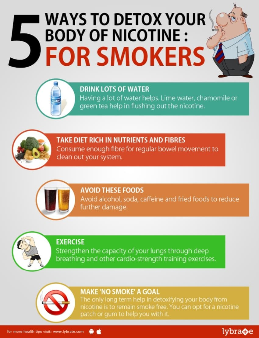 Can't Stop Smoking? Atleast Follow This Advice  - By Dr