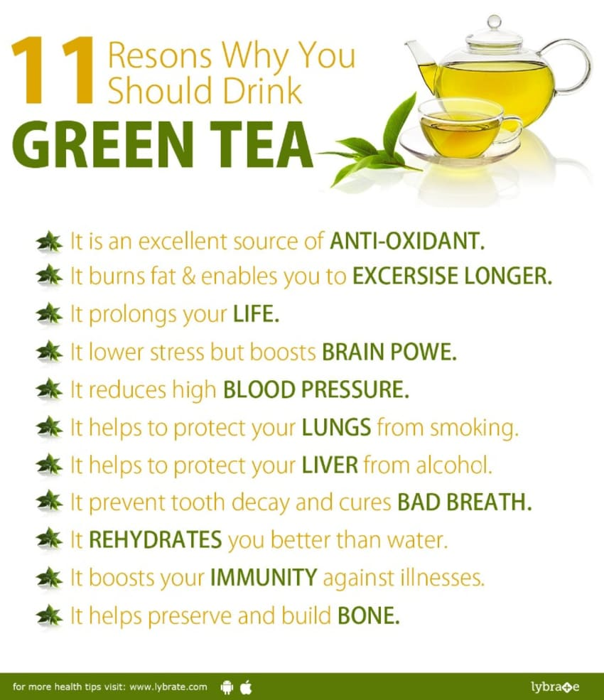 Reasons to Drink Green Tea forecast