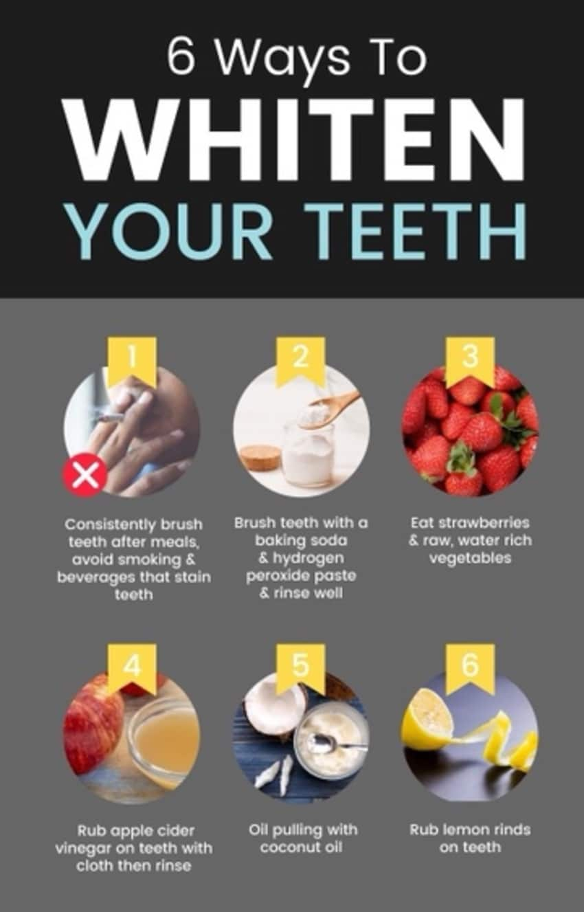 Teeth Whitening Tips Advice From Top Doctors Lybrate
