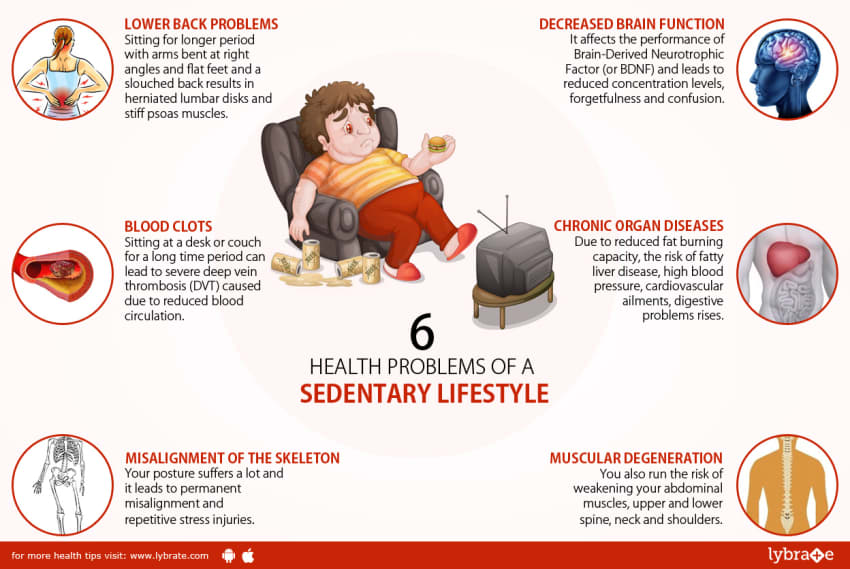 6 health problems that most office goers face by dr paras agarwal