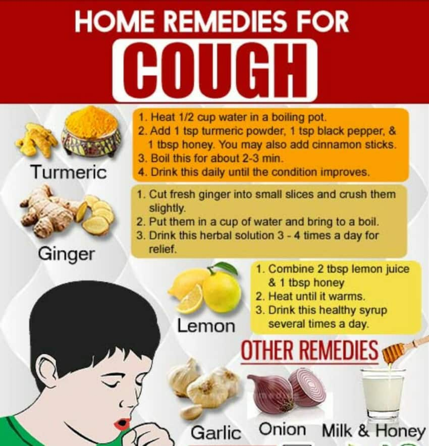 Treatment of cough with folk remedies
