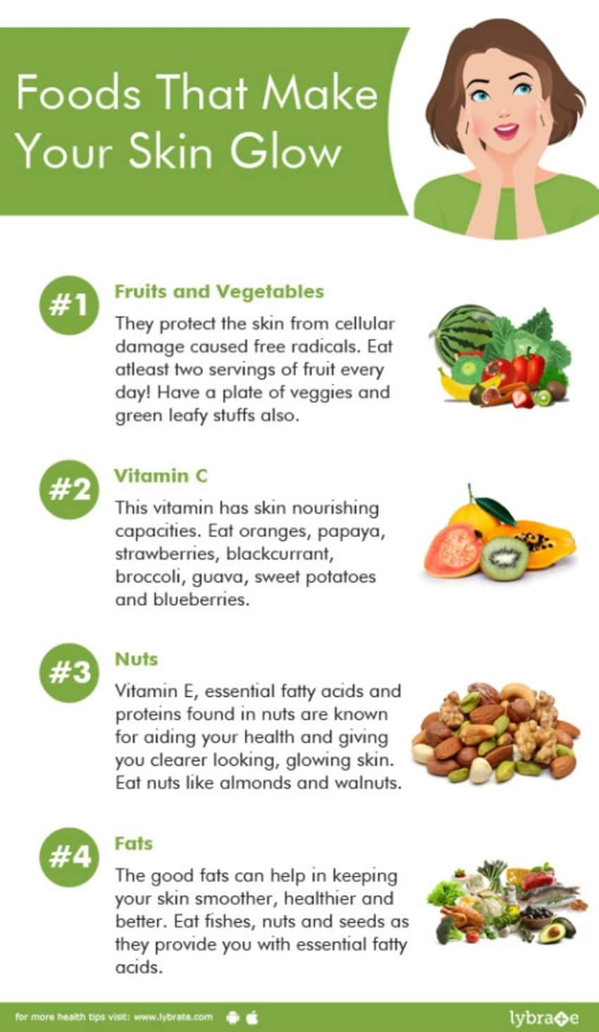 These Foods Will Completely Change Your Skin and Make it Glow - By