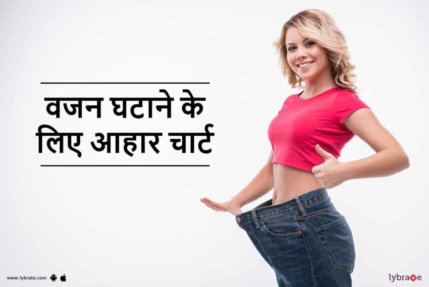 Diet Chart For Weight Loss In Hindi वजन घट न क ल ए