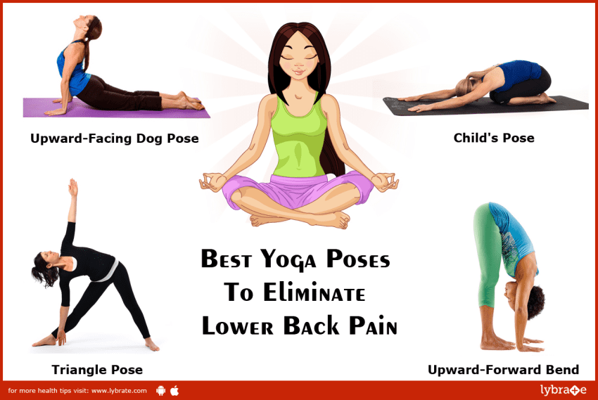 Best Yoga Poses To Eliminate Lower Back Pain