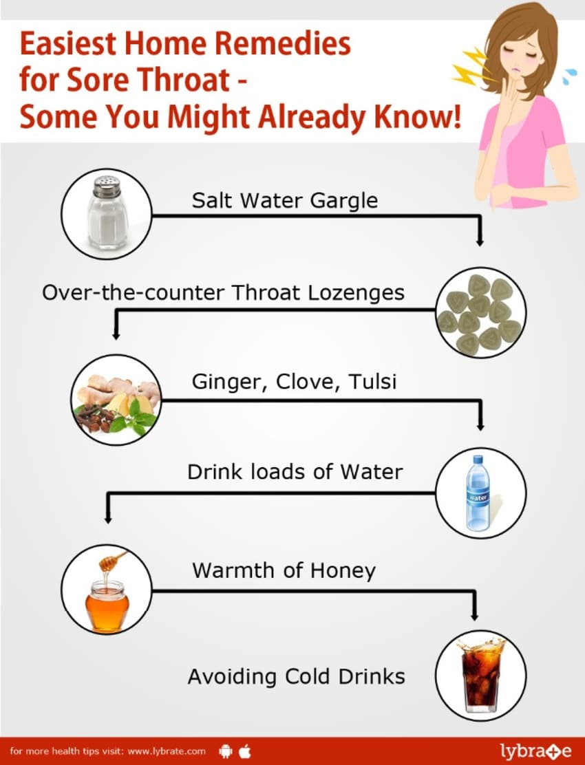 peace with sore throat - how many of these remedies do you already
