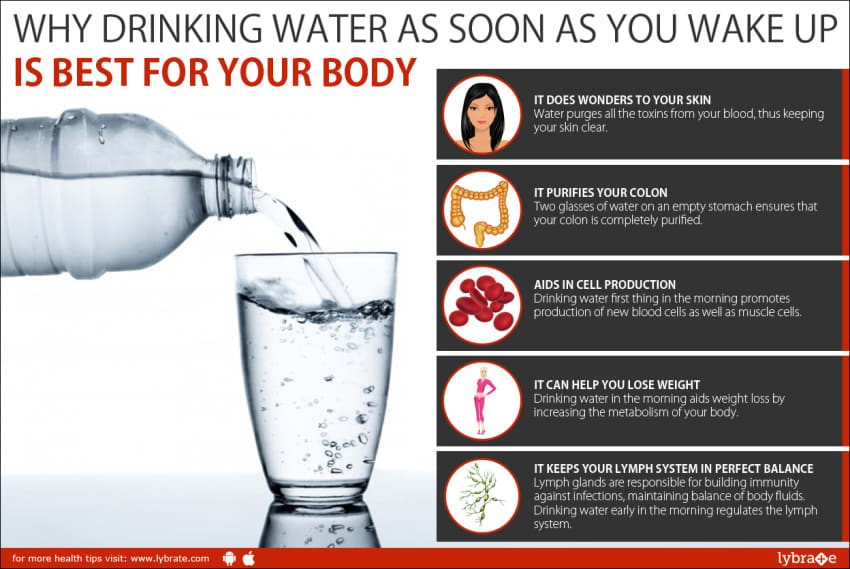 Fastest way to lose water weight in 24 hours