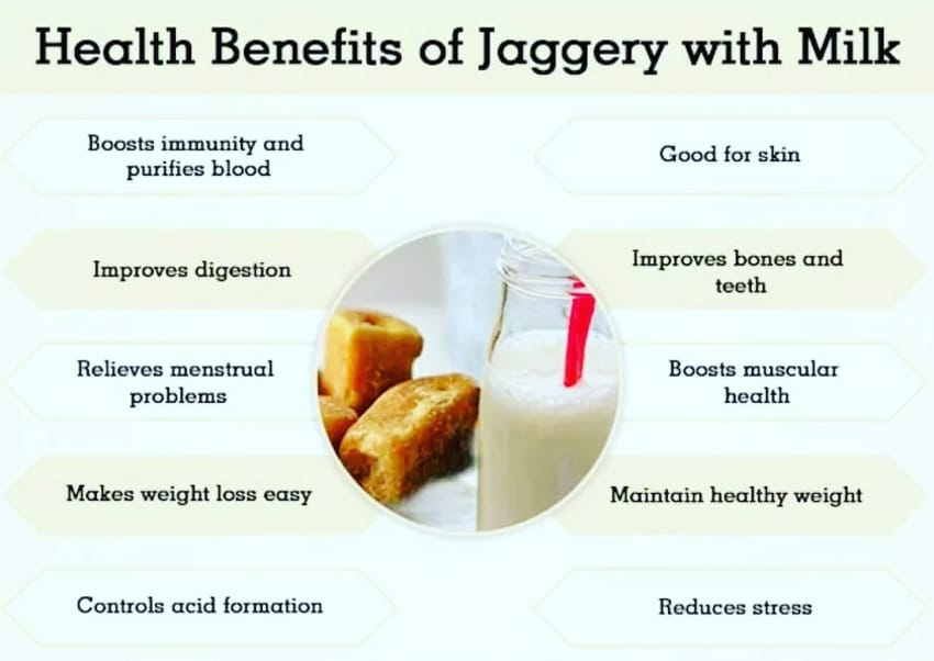 how good is jaggery for weight loss