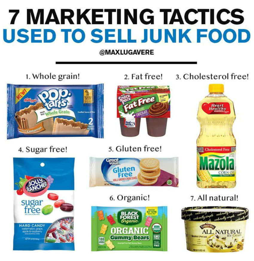 7 Marketing Tactics Used to Sell Junk Food - By Dt. Neha Suryawanshi ...