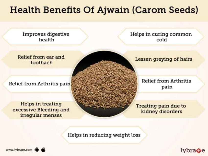 Ajwain (Carom Seeds) Benefits And Its Side Effects | Lybrate