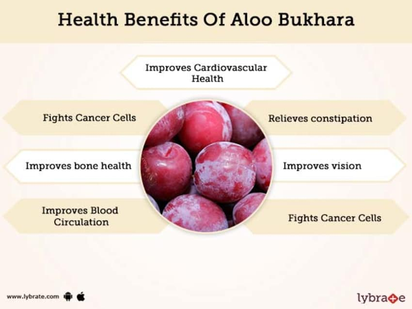 Aloo Bukhara Benefits And Its Side Effects | Lybrate