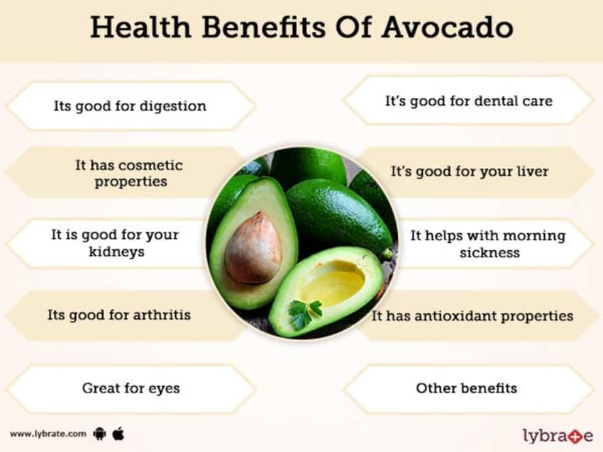 Avocado Benefits And Its Side Effects | Lybrate