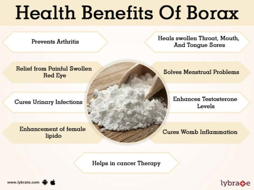Borax Benefits And Its Side Effects | Lybrate