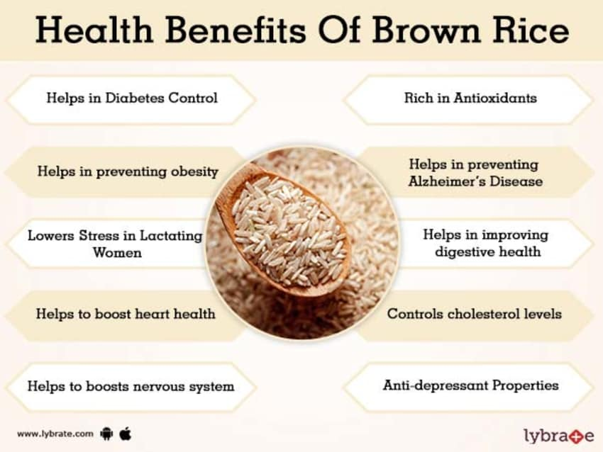 brown rice on heart healthy diet