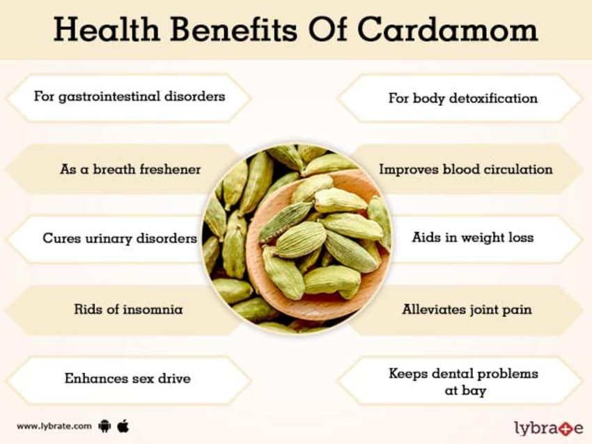 Benefits of Cardamom And Its Side Effects | Lybrate
