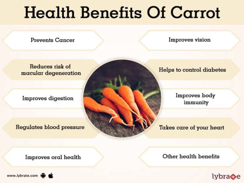 Carrots facial use