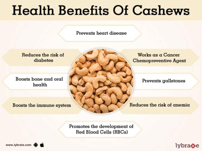 Image result for cashews health benefits