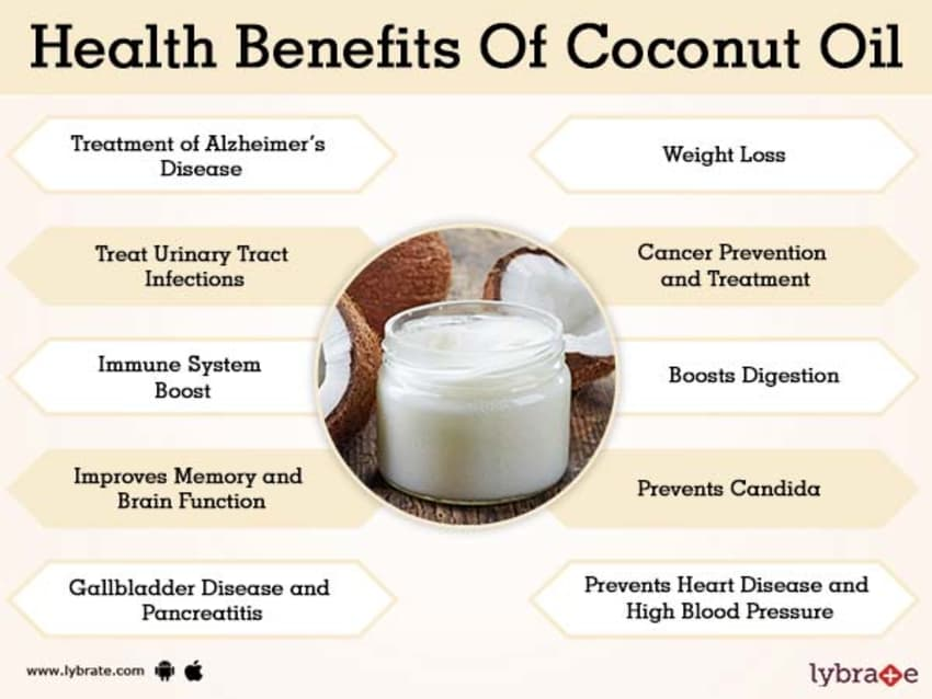 Benefits of Coconut Oil And Its Side Effects | Lybrate