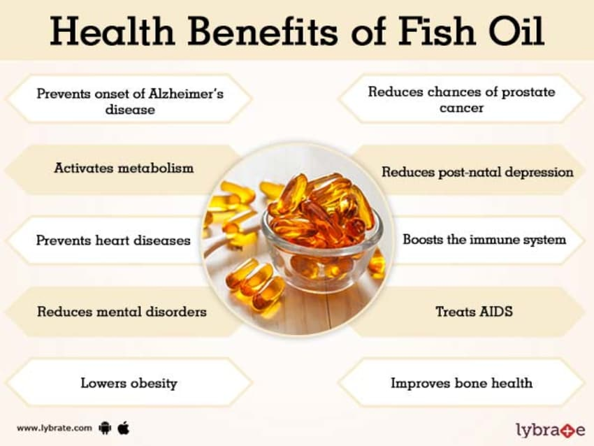 Benefits of Fish Oil And Its Side Effects | Lybrate