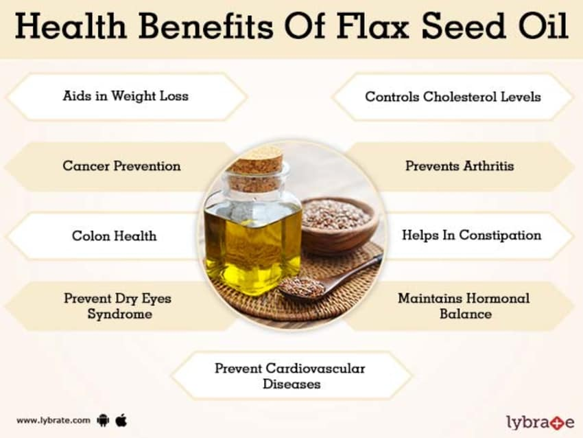 can i lose weight with flaxseed oil