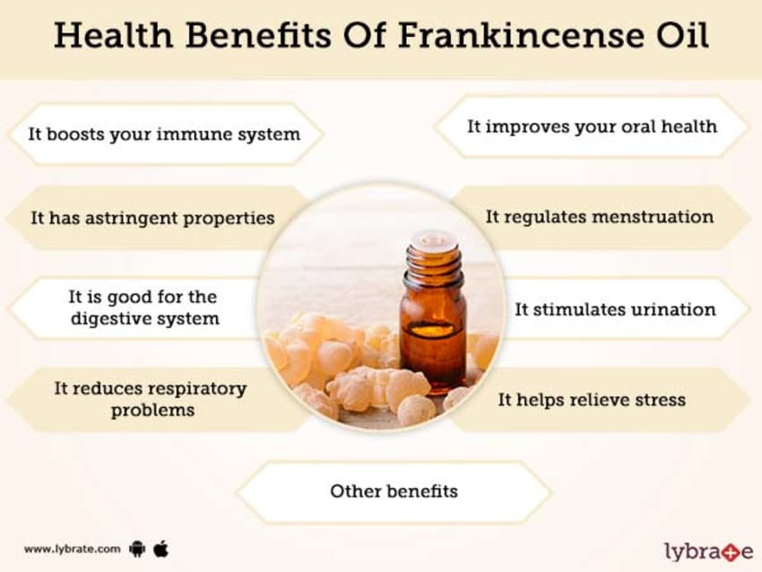 Benefits of Frankincense Oil And Its Side Effects | Lybrate