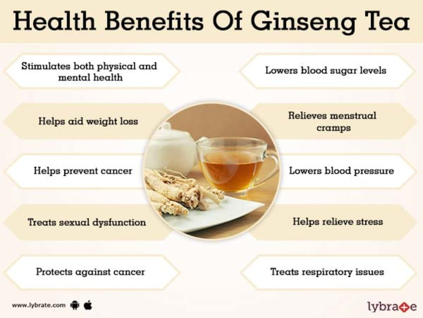 Benefits of Ginseng Tea And Its Side Effects   Lybrate