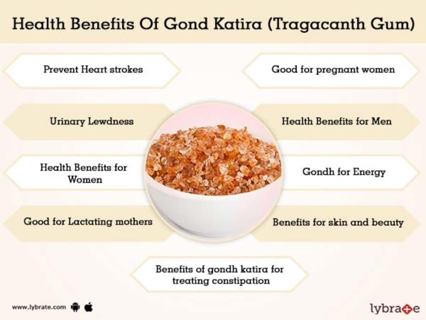 Gond Katira Tragacanth Gum Benefits Lybrate