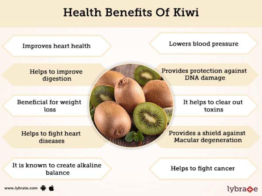health benefits of kiwi fruit juice