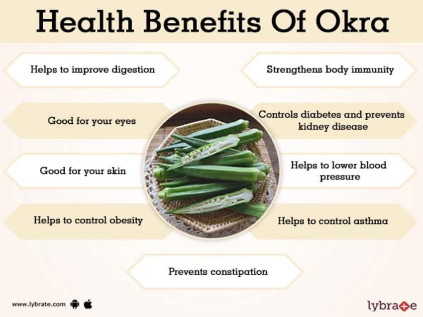 Benefits of Okra And Its Side Effects