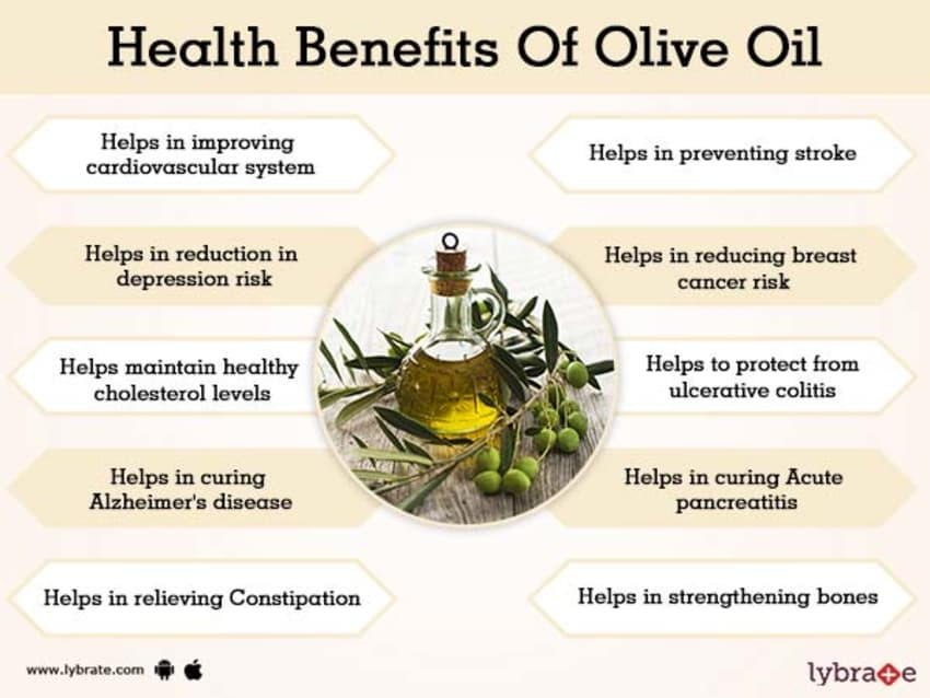 sexual health benefits of olive oil