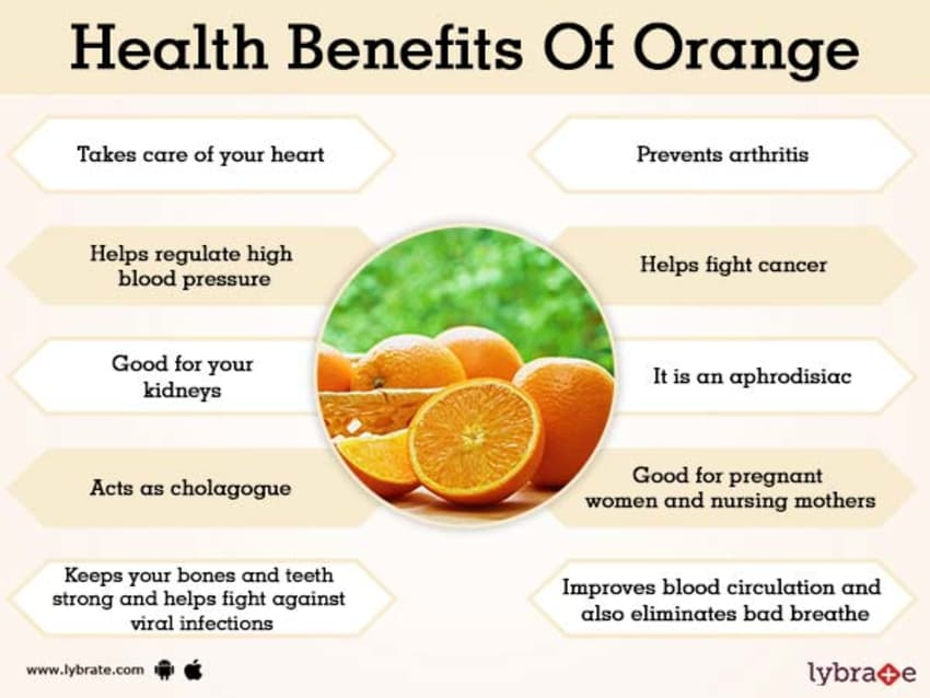 Orange Benefits And Its Side Effects | Lybrate