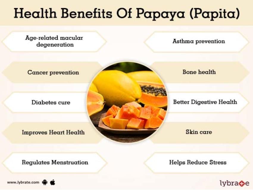 health benefits of papaya juice