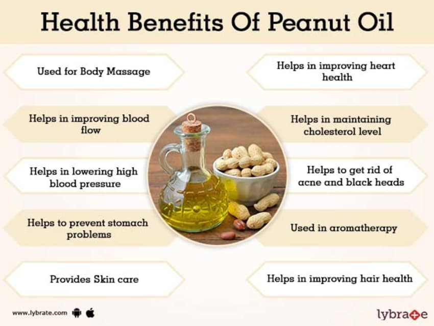 Benefits of Peanut Oil And Its Side Effects | Lybrate