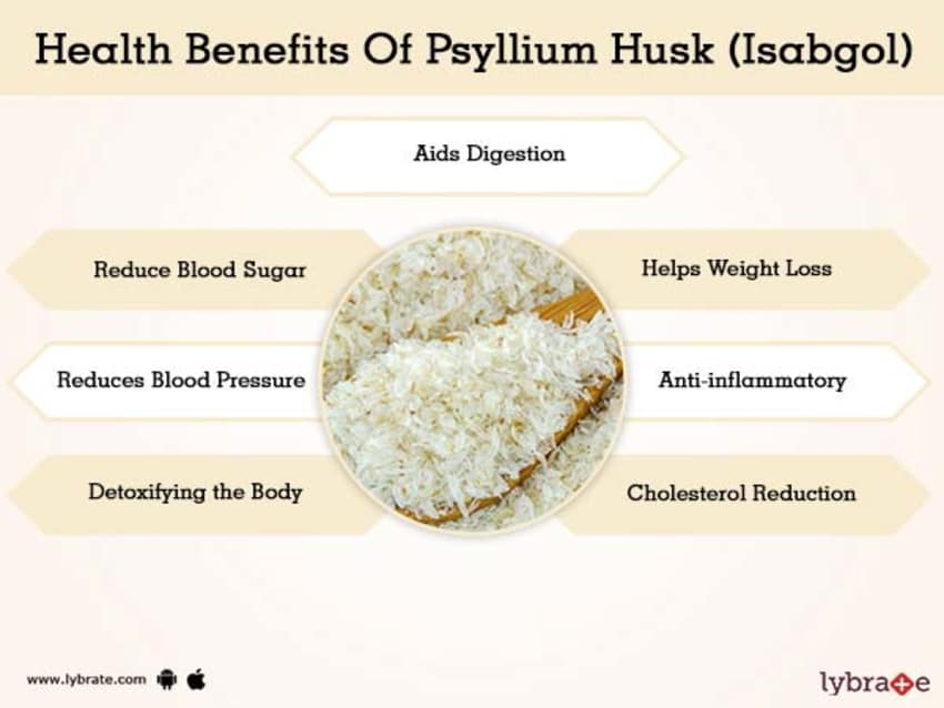 Peachy Psyllium Husk Isabgol Benefits And Its Side Effects Lybrate Spiritservingveterans Wood Chair Design Ideas Spiritservingveteransorg