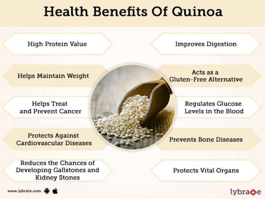 Quinoa bowel movements