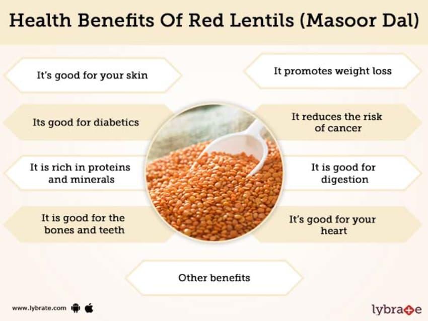 Red Lentils (Masoor Dal) Benefits | Lybrate