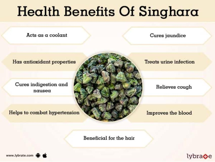 Singhara Benefits And Its Side Effects | Lybrate