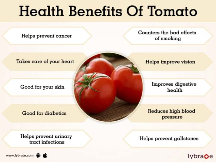Benefits Of Tomato And Its Side Effects Lybrate