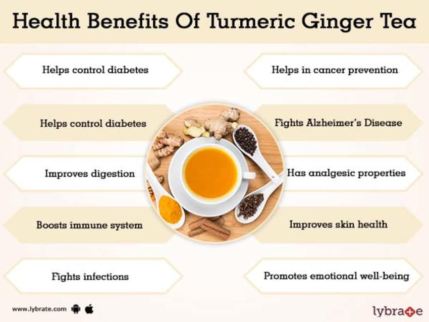 Benefits of Turmeric Ginger Tea And Its Side Effects | Lybrate