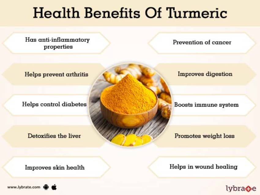 Benefits of Turmeric And Its Side Effects | Lybrate