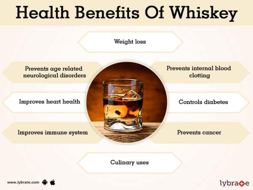 Benefits of Whiskey And Its Side Effects | Lybrate