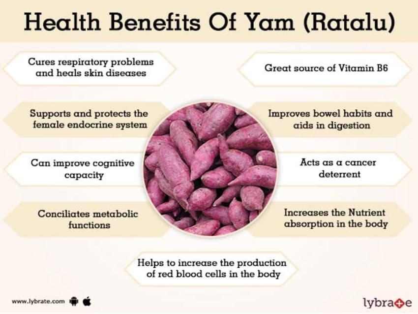 Yam (Ratalu) Benefits And Its Side Effects | Lybrate