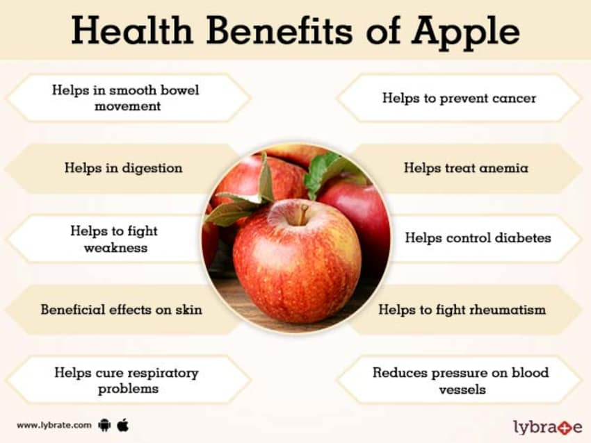 Benefits of Apple And Its Side Effects | Lybrate