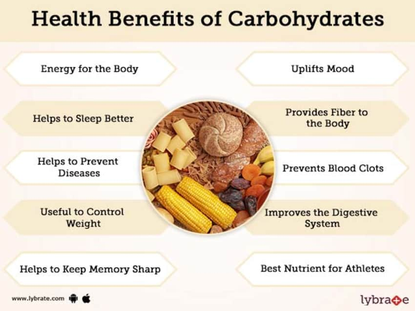 diet of only carbs health complications