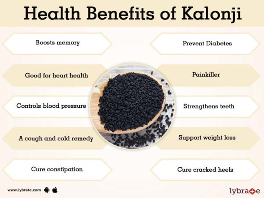 Kalonji Benefits And Its Side Effects | Lybrate