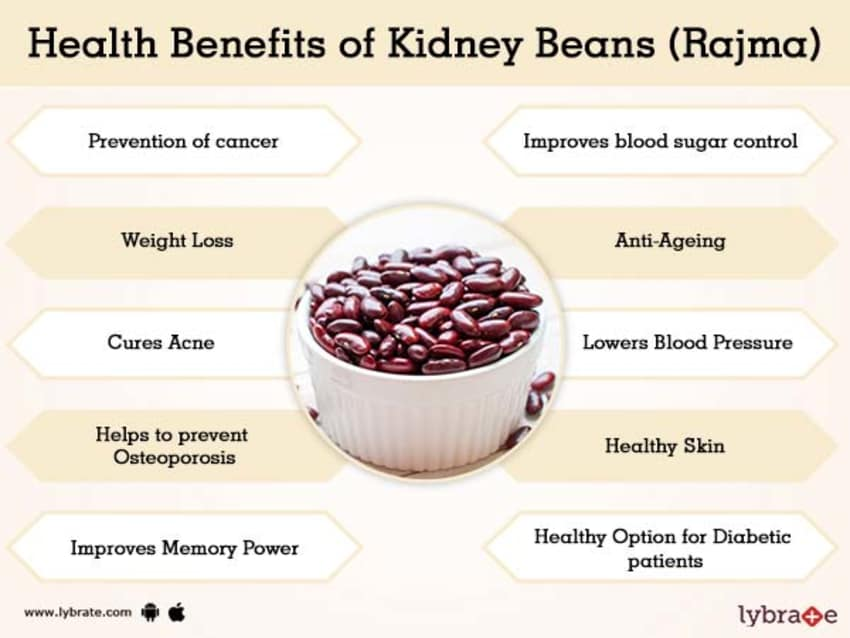 Kidney Beans (Rajma) Benefits And Its Side Effects | Lybrate