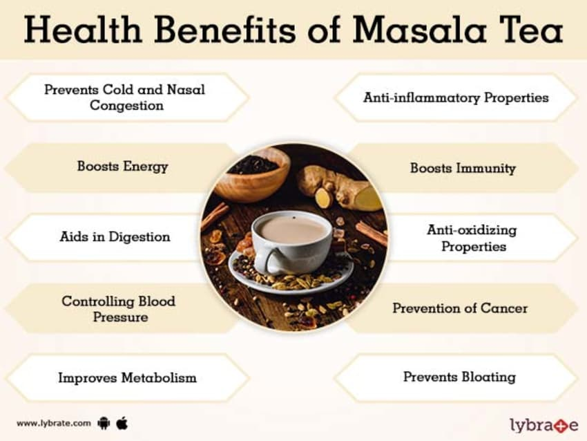 Masala Tea Benefits, Its Side Effects And Recipe | Lybrate