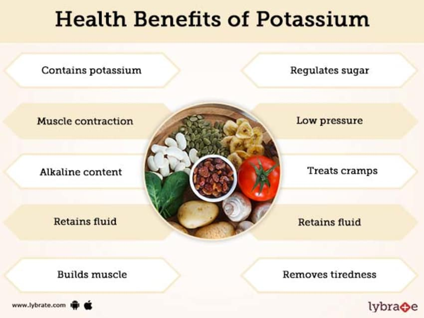 Potassium Benefits, Sources And Its Side Effects | Lybrate