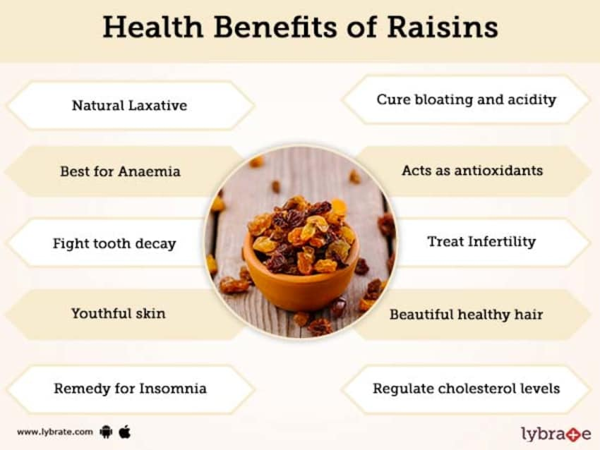 Raisins Benefits And Its Side Effects Lybrate