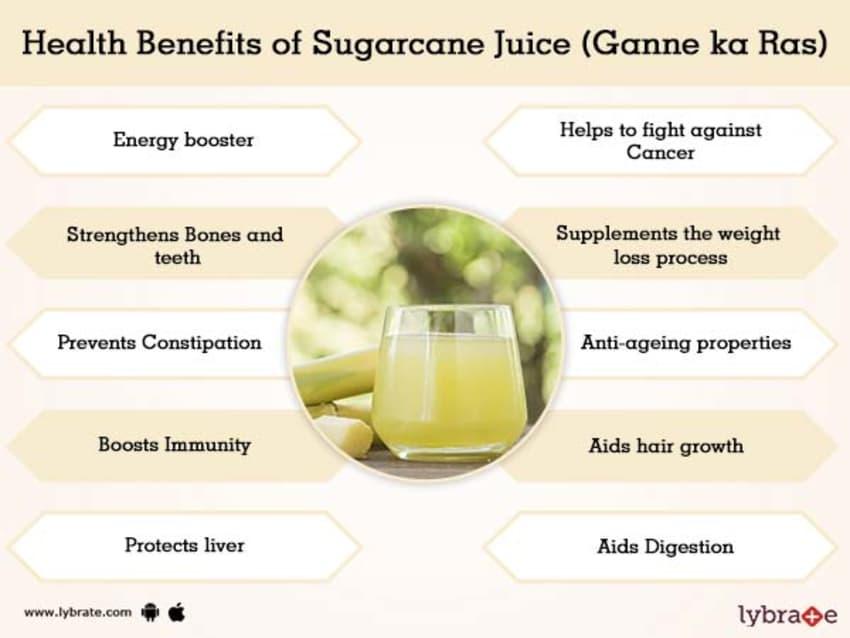 Sugarcane Juice (Ganne ka Ras) Benefits